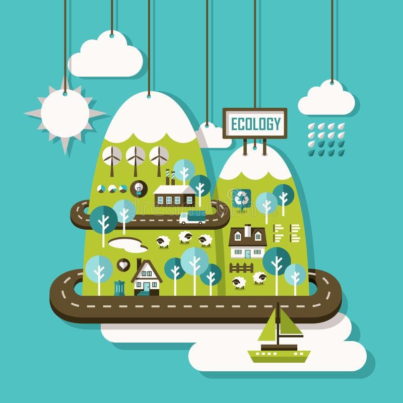 Concept plat d'illustration de conception de l'écologie illustration libre de droits