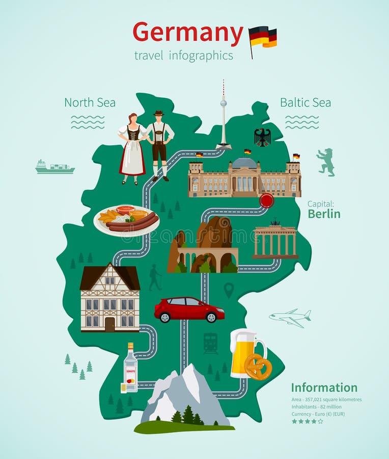 Concept plat d'Infographic de carte de voyage de l'Allemagne illustration stock