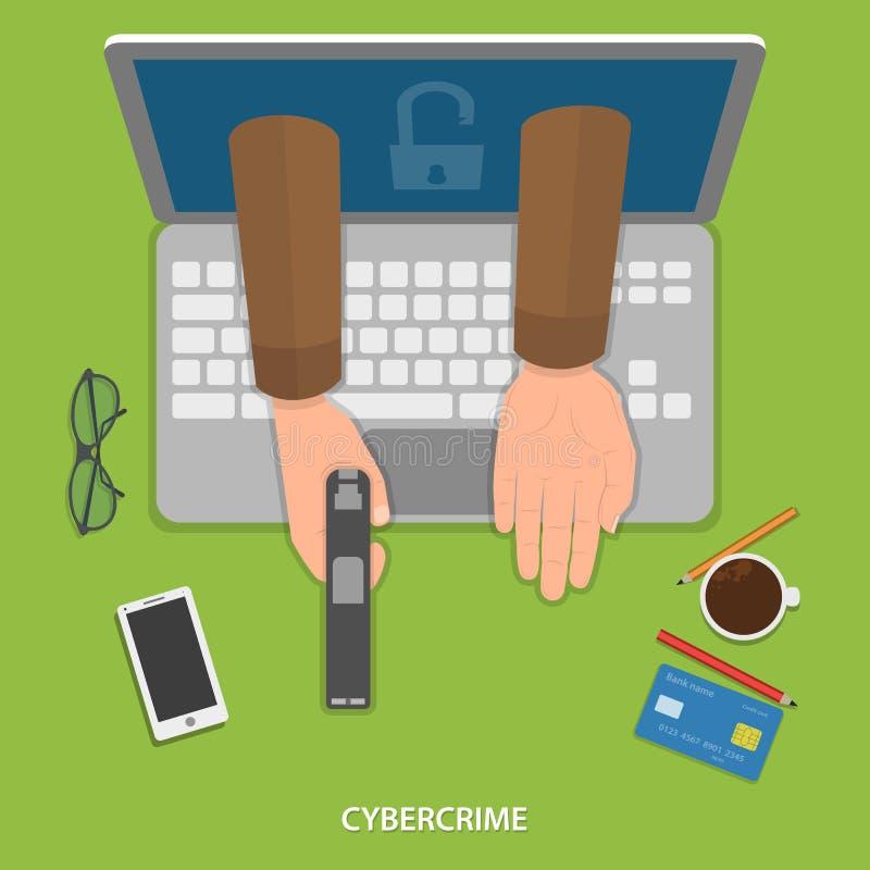 Concept plat de vecteur de cybercriminalité illustration de vecteur