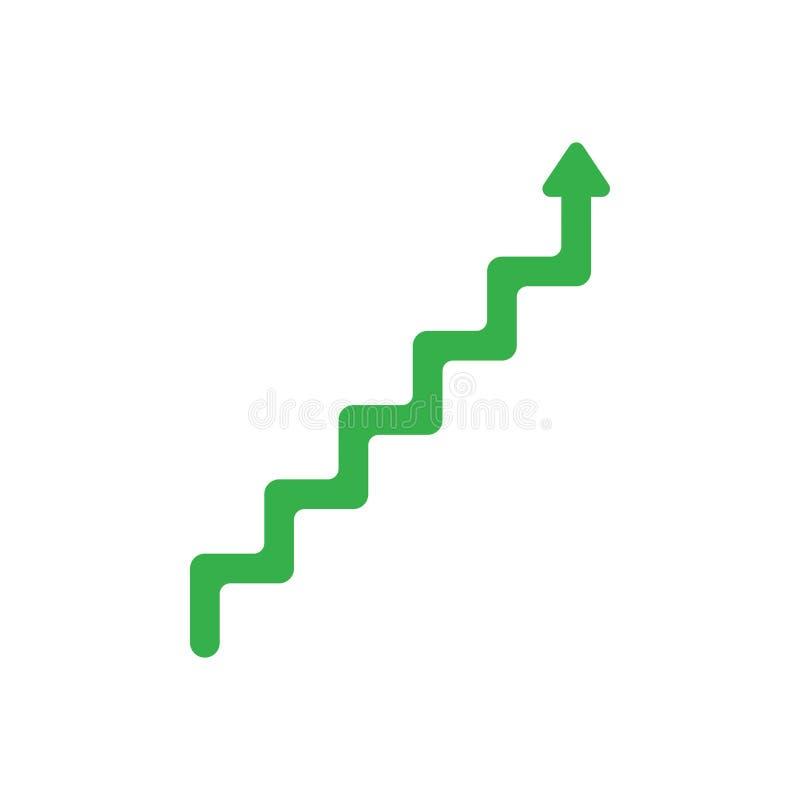 Concept plat de vecteur de style de conception de la ligne icône de symbole d'escaliers avec illustration libre de droits