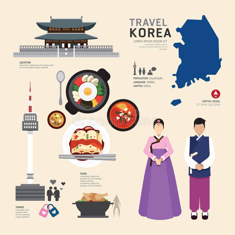 Concept plat de voyage de conception d'icônes de la Corée Vecteur illustration libre de droits