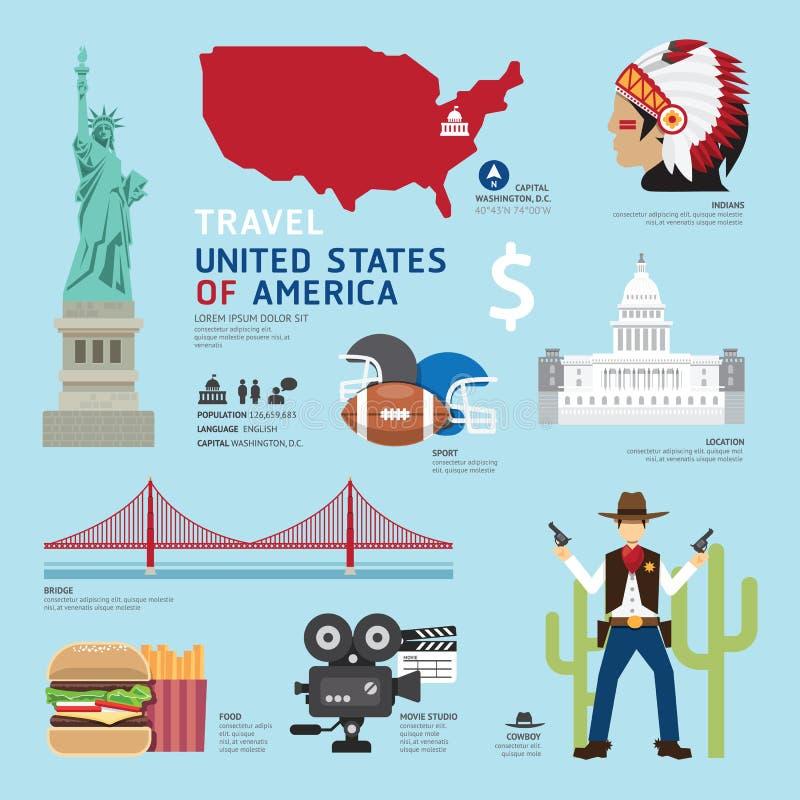 Concept plat de voyage de conception d'icônes des Etats-Unis Vecteur illustration de vecteur