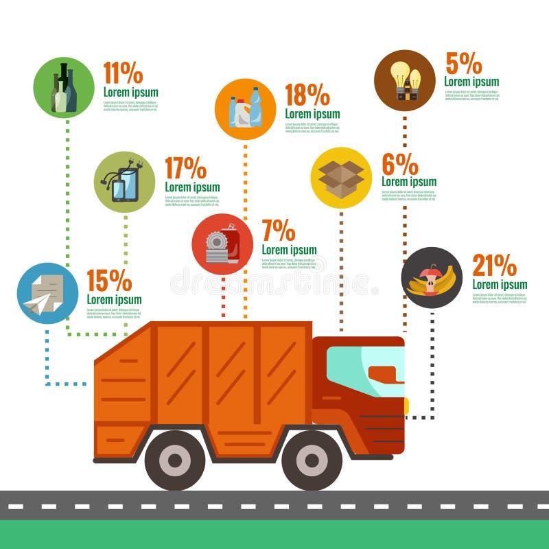 Concept plat infographic de catégories de recyclage des déchets illustration stock