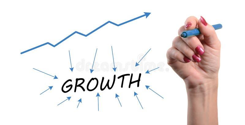 Download Concept Of Positive Evolution Written With A Blue Felt Pen Stock Illustration - Illustration of results, finance: 41477307