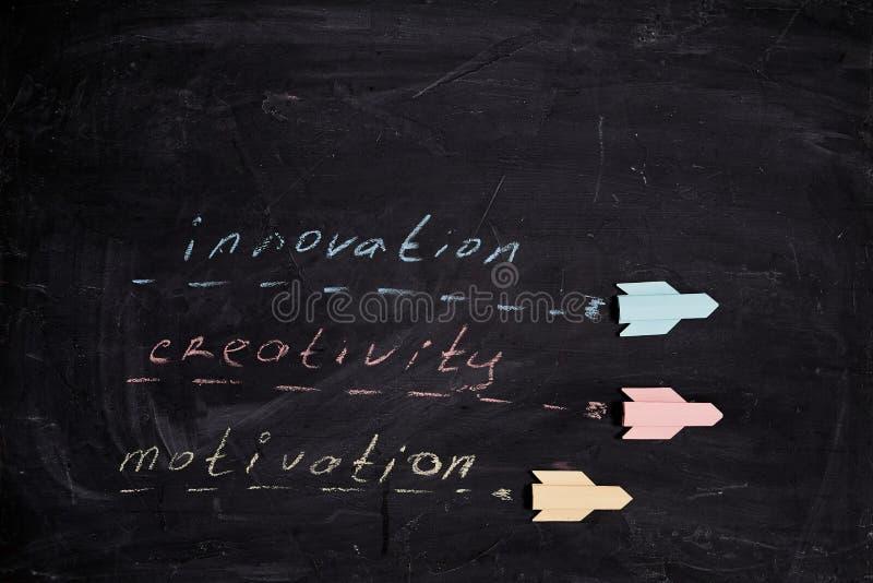 Concept pour atteindre l'objectif et le rêve : Innovation, créativité et motivation lettrage sur les fusées de tableau et de p photos stock