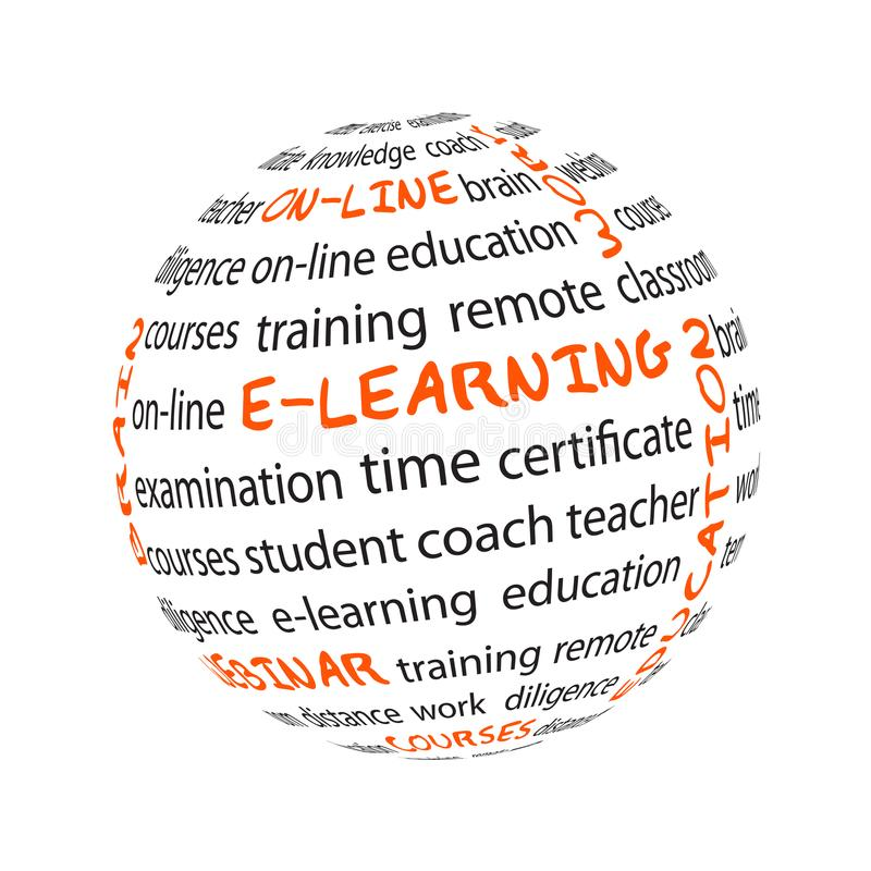 Concept of remote learning. Remote learning concept in word tag cloud on white sphere. E-learning concept. royalty free illustration