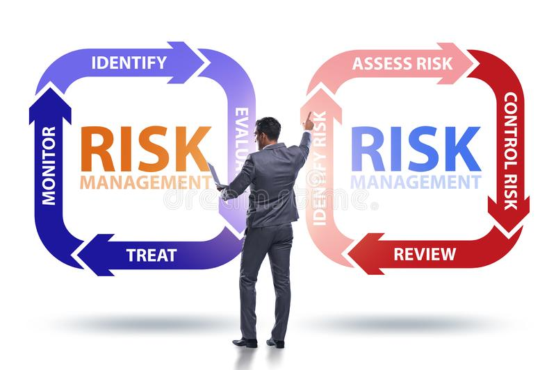 Concept of risk management in modern business stock image