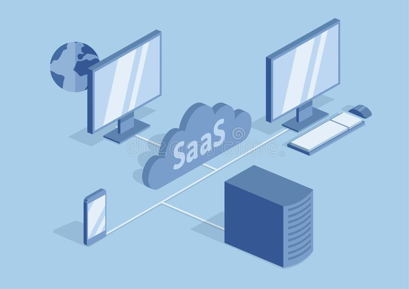 Concept of SaaS, software as a service. Cloud software on computers, mobile devices, codes, app server and database royalty free illustration
