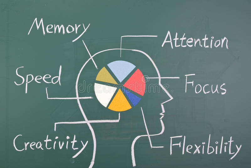 Concept of six ability in human brain. Graph with colorful chart on blackboard stock photo