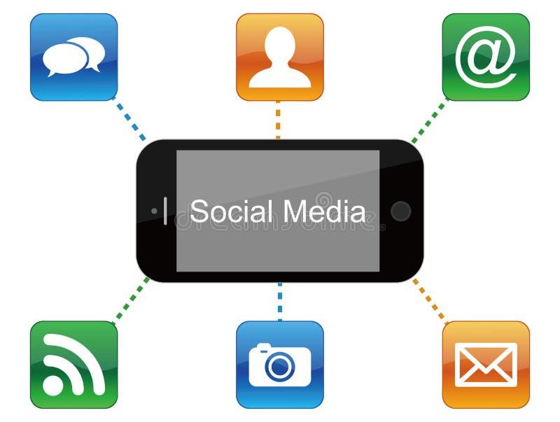 Concept social de medias illustration de vecteur