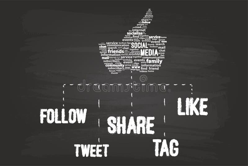 Concept social de nuage de mot de media illustration de vecteur