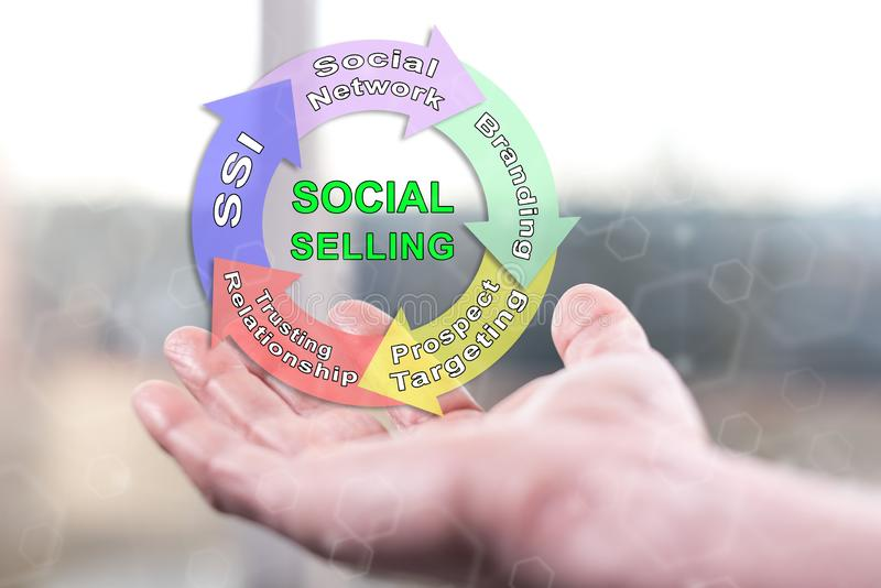 Concept of social selling royalty free stock photo