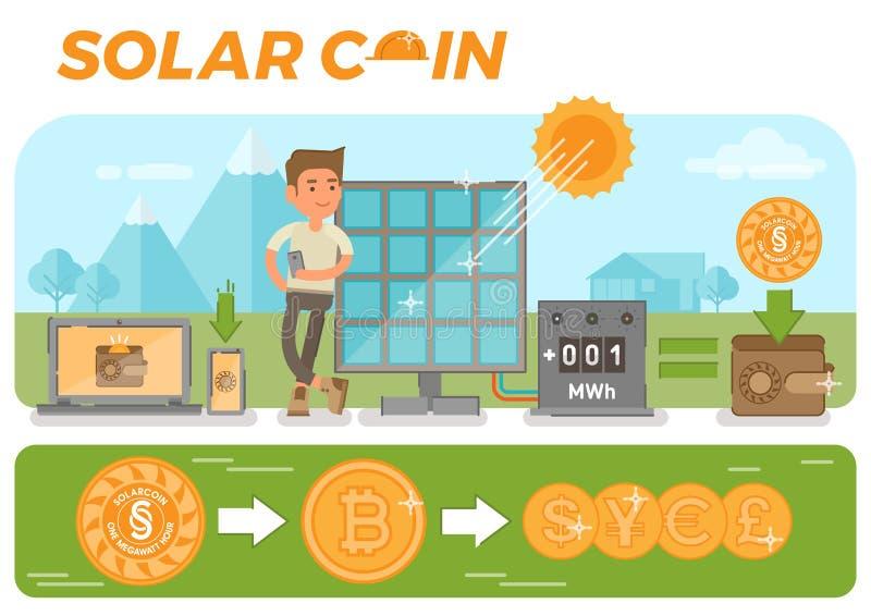 Concept solaire de pièce de monnaie illustration libre de droits
