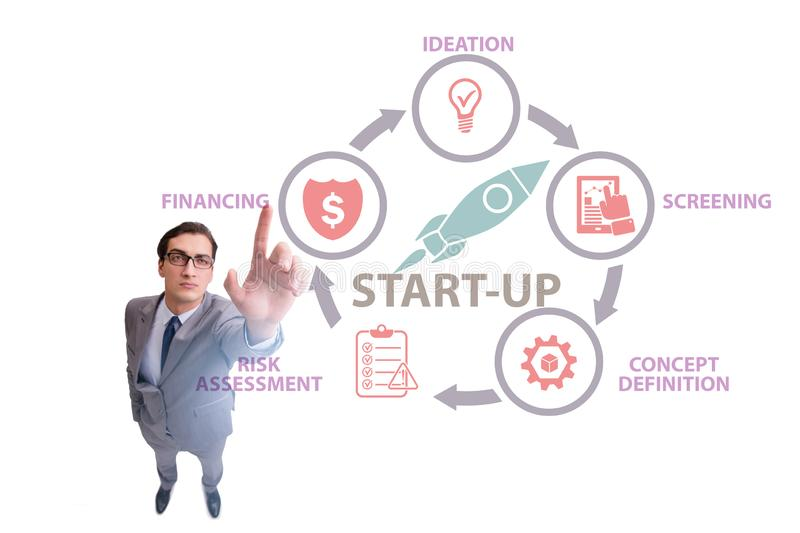 Concept of start-up and entrepreneurship royalty free stock images