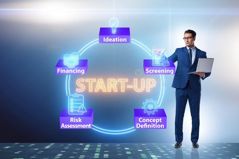 Concept of start-up and entrepreneurship stock images