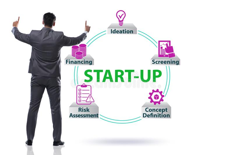 Concept of start-up and entrepreneurship stock image