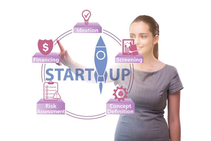 Concept of start-up and entrepreneurship royalty free illustration