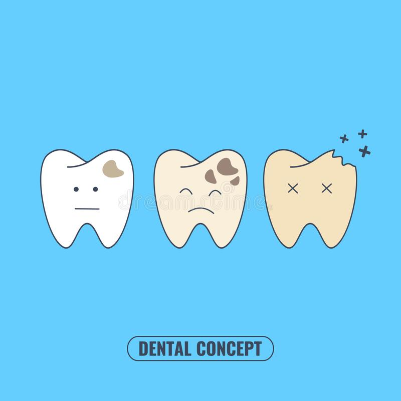 concept stomatologique Stomatologie et ligne dentaire ensemble d'icônes illustration de vecteur