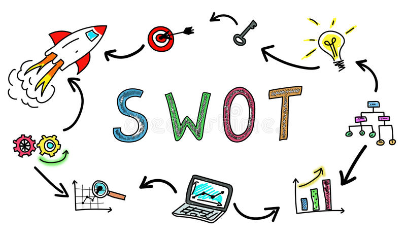 Concept of swot. On white background stock illustration