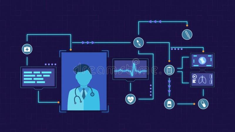 Concept of telemedicine. Futuristic interface for telemedicine, online medical consultation stock illustration