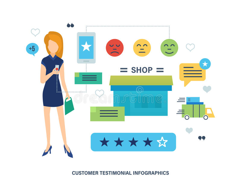 Concept of testimonials. Concept illustration of customer testimonials. Girl leaves a review and rating of in a mobile application of the online store. Editable stock illustration