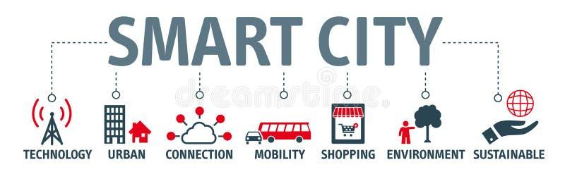 Concept van de banner het slimme stad stock illustratie