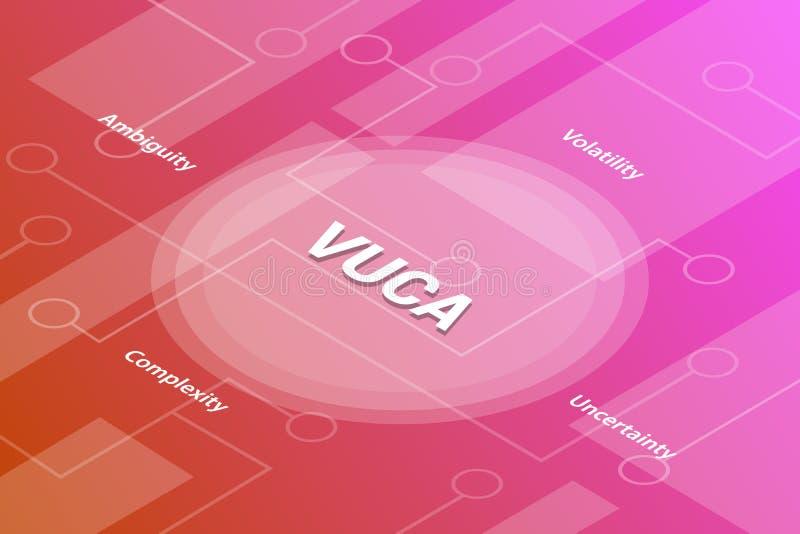 Concept van de het woordtekst van Vucawoorden verbond het isometrische 3d met één of andere verwante tekst en punt - vector stock illustratie