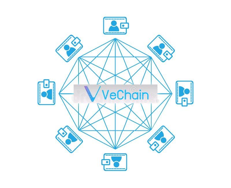 Concept VeChain-muntstuk, een Cryptocurrency blockchain, Digitaal geld stock illustratie