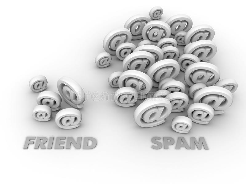Concept vide de Spam d'email