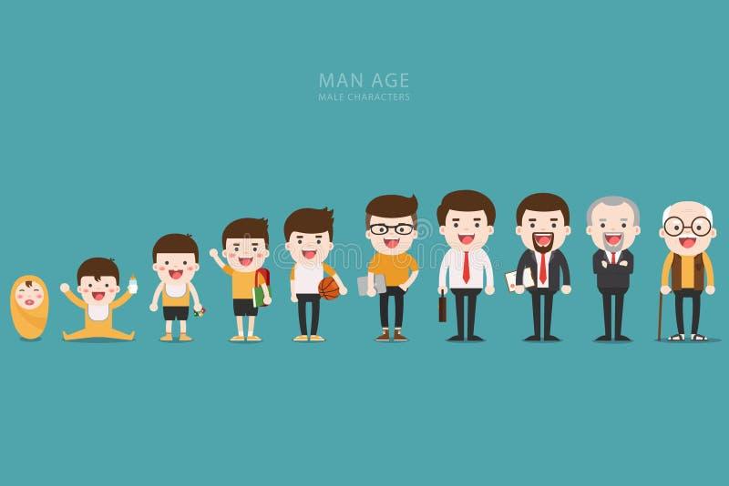 Concept vieillissant des caractères masculins illustration de vecteur