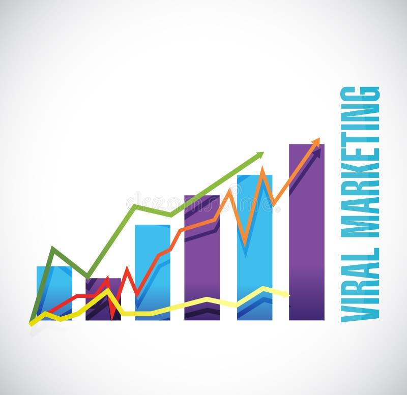 concept viral de signe de graphique de gestion de vente illustration stock