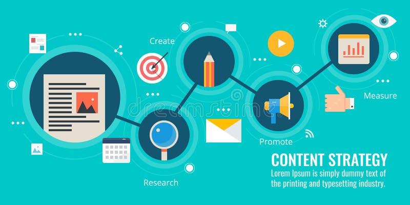 Content marketing strategy, development, promotion, digital marketing concept. Flat design vector banner. Concept of web content strategy, digital marketing vector illustration