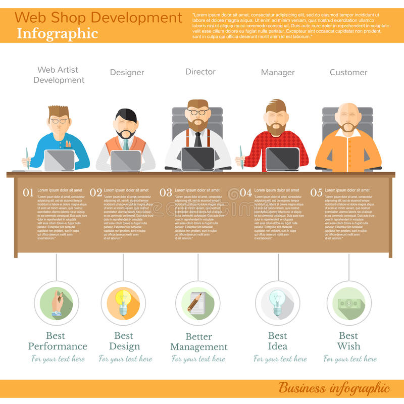 Concept web development company with web artist designer director manager and customer for one table all work process vector illustration