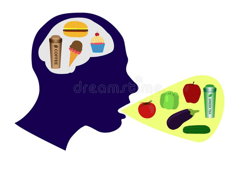 Concept of weight control royalty free stock image