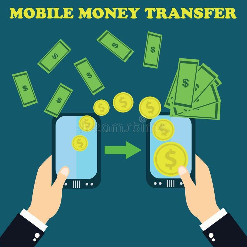 Concepten online bankwezen, Mobiele geldoverdracht, financiële transacties royalty-vrije illustratie