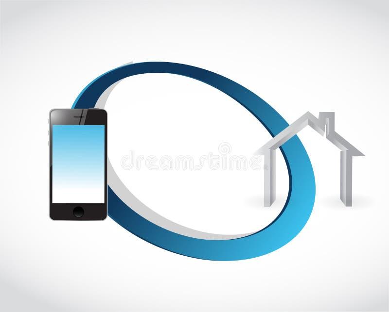 conception à la maison futée d'illustration de concept de téléphone de cycle illustration stock
