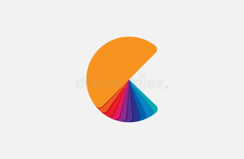 Conception créative de logo Lettre C Vecteur abstrait photographie stock