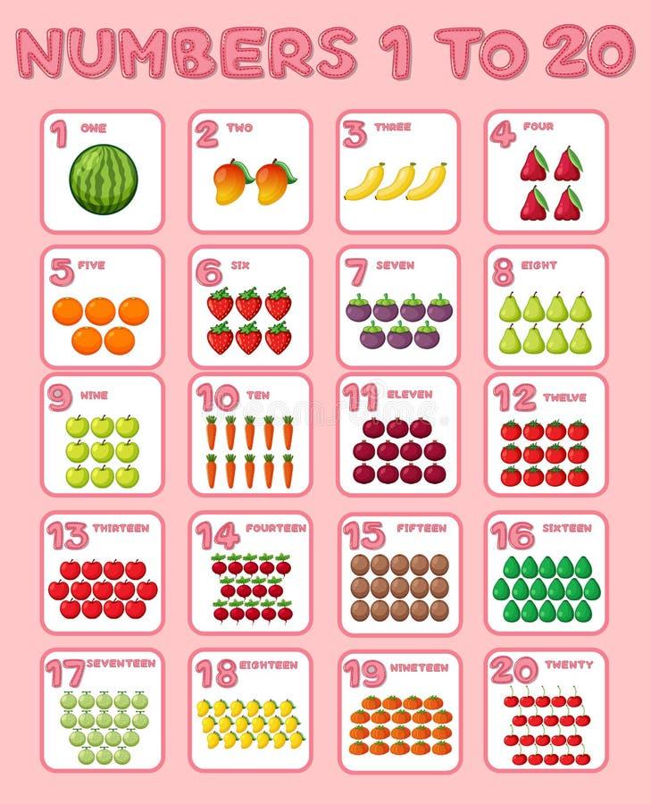 Conception d'affiche de maths pour les numéros un vingt illustration libre de droits