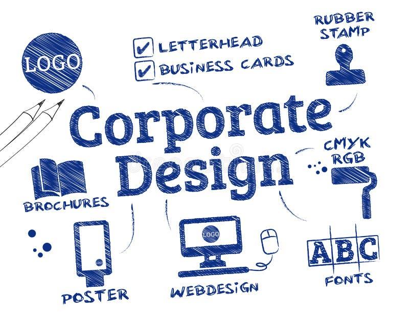 Conception d'entreprise, identité d'entreprise, mots-clés anglais illustration stock