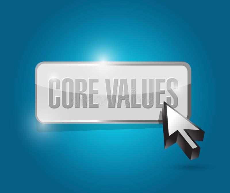 Conception d'illustration de bouton de valeurs de noyau illustration libre de droits