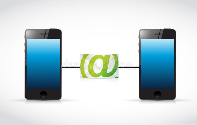 Conception d'illustration de communication d'email de téléphone illustration libre de droits