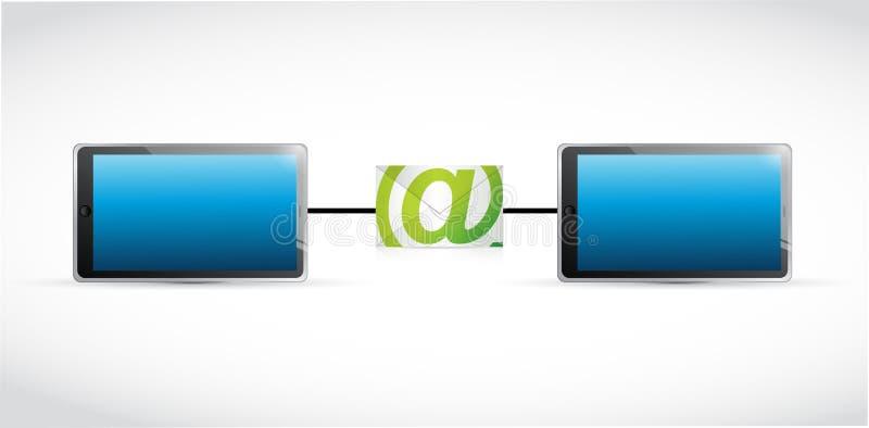 Conception d'illustration de communication d'email de Tablette illustration libre de droits