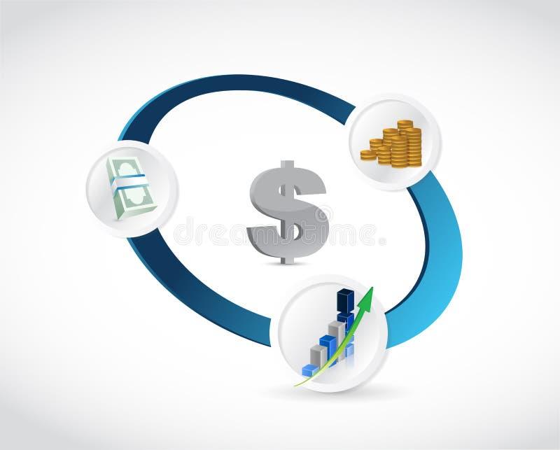 Conception d'illustration de cycle d'économie illustration de vecteur