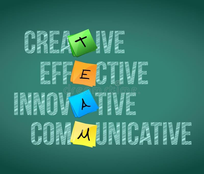 Conception d'illustration de mots d'éducation d'équipe illustration de vecteur