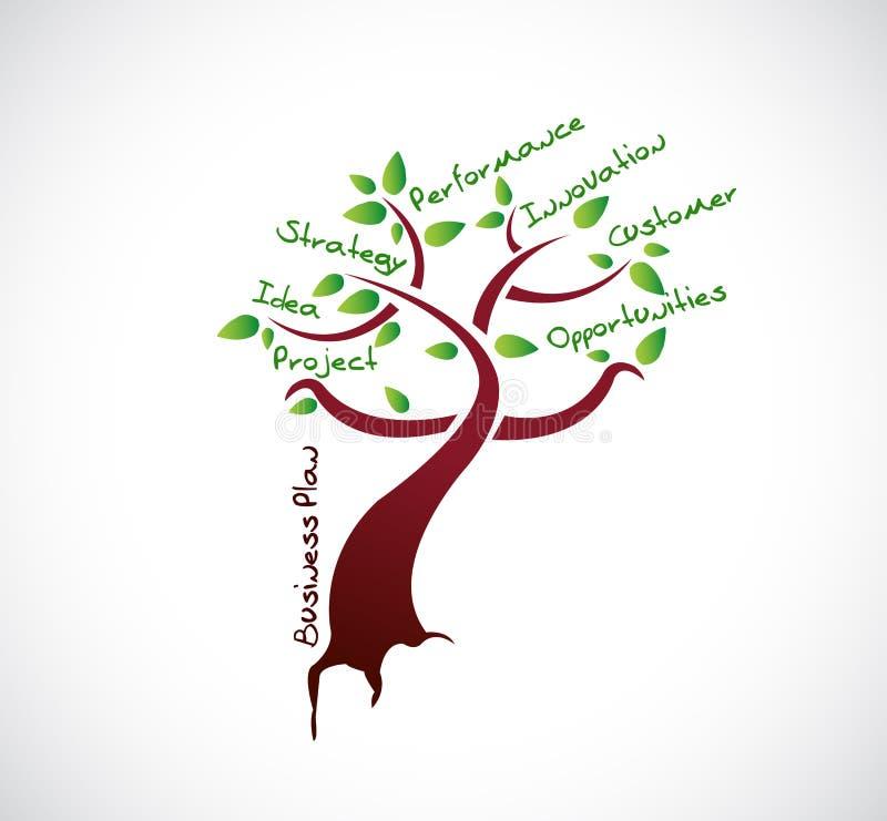 Conception d'illustration de plan d'action d'arbre illustration de vecteur