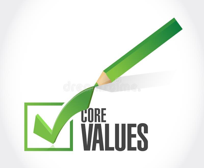 conception d'illustration de signe de coche de valeurs de noyau illustration libre de droits