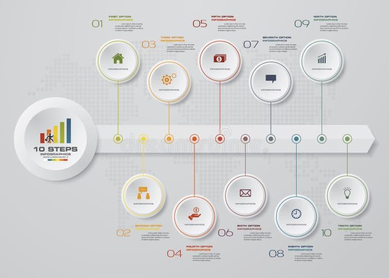 Conception d'Infographics avec le diagramme de chronologie de 10 étapes ENV 10 illustration libre de droits