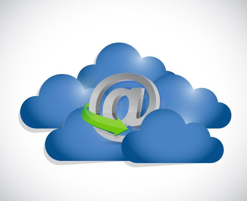 Conception de calcul d'illustration de nuage en ligne illustration stock