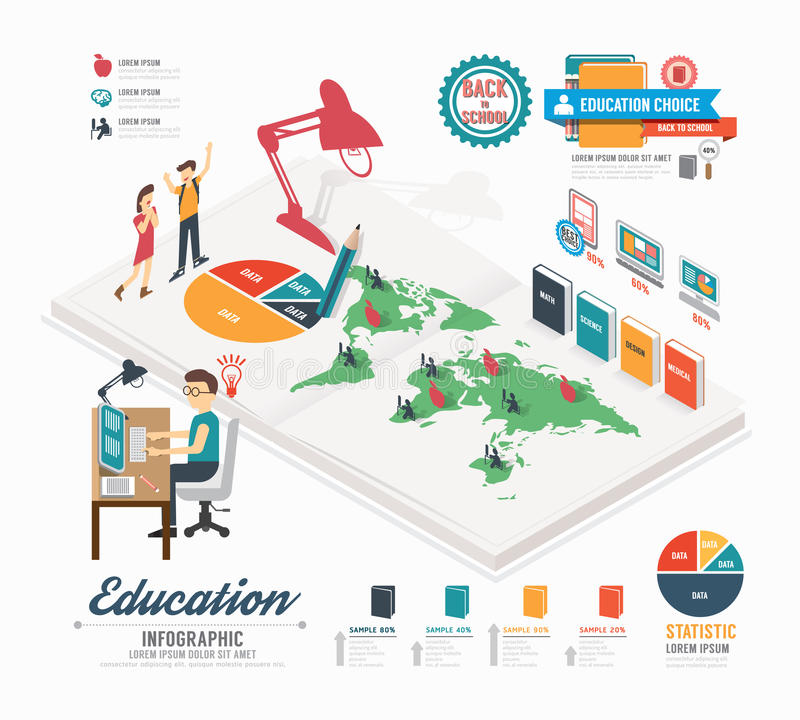 Conception de calibre d'éducation d'Infographic vecteur isométrique de concept illustration libre de droits