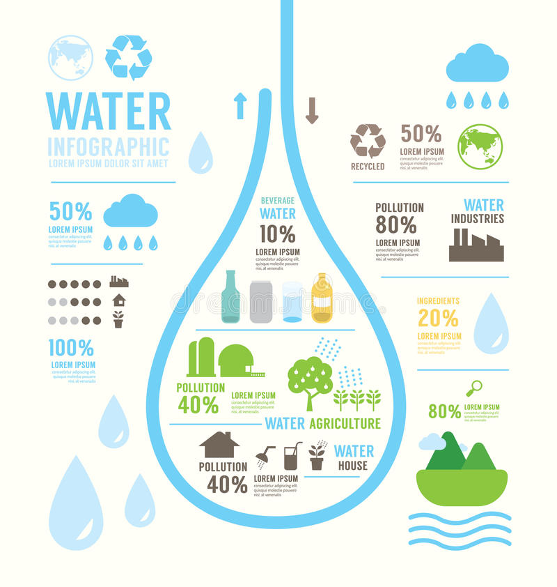 Conception de calibre de rapport annuel d'eco de l'eau d'Infographic Concept illustration de vecteur